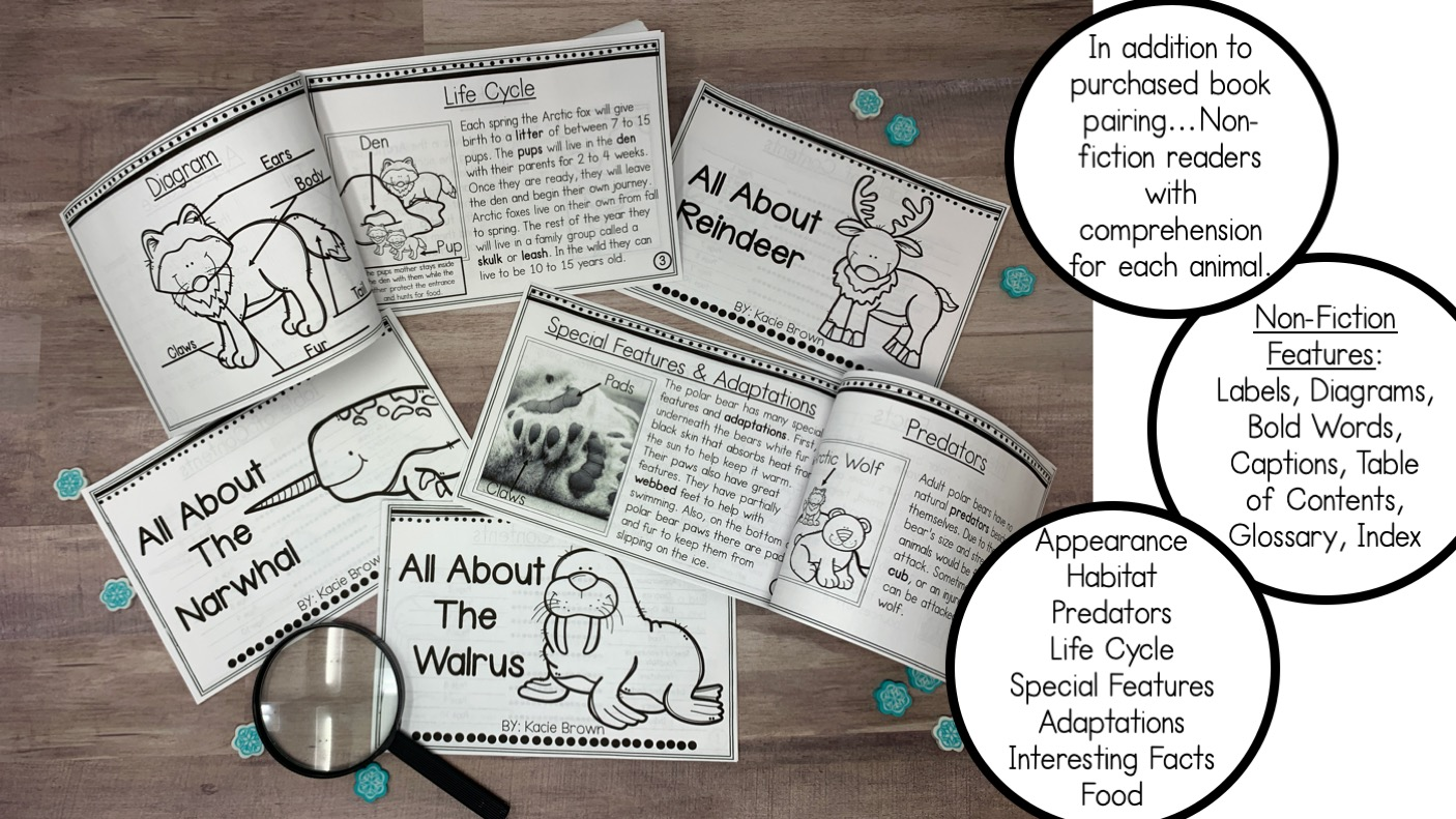 5 nonfiction mini readers with nonfiction text features
